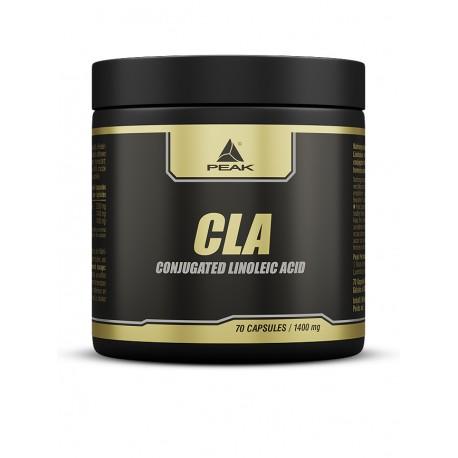 CLA peak
