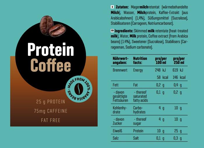 analyse café protéiné