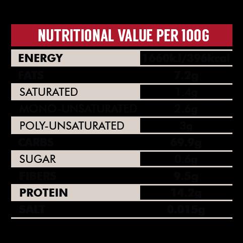 valeur nutritionnelle beurre de noix de cajou